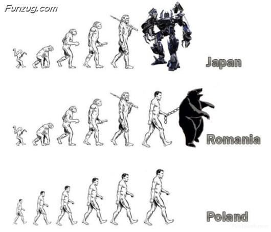 Funny Evolution Of a Man