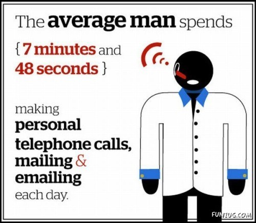 How An Average Man Spends His Day